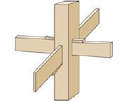 柱と貫(四方)くさび止め